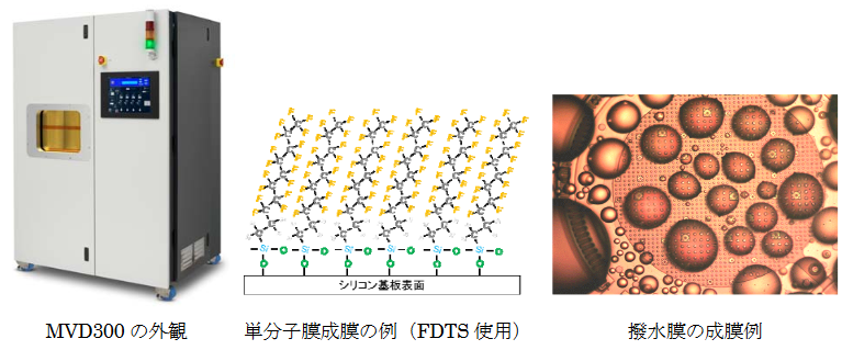 """分子膜成膜装置""""MVDシリーズ""""を取扱い開始しました。"""